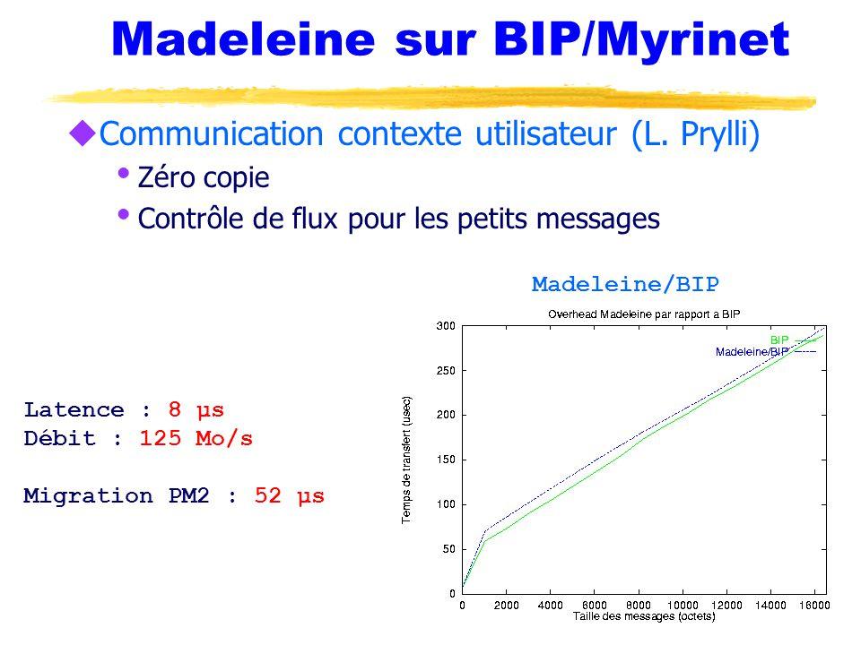 Madeleine sur BIP/Myrinet Madeleine/BIP Latence : 8 µs Débit : 125 Mo/s Migration PM2 : 52 µs uCommunication contexte utilisateur (L.