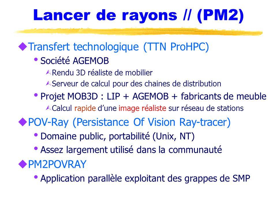 Lancer de rayons // (PM2) uTransfert technologique (TTN ProHPC)  Société AGEMOB ÙRendu 3D réaliste de mobilier ÙServeur de calcul pour des chaines de distribution  Projet MOB3D : LIP + AGEMOB + fabricants de meuble ÙCalcul rapide d'une image réaliste sur réseau de stations uPOV-Ray (Persistance Of Vision Ray-tracer)  Domaine public, portabilité (Unix, NT)  Assez largement utilisé dans la communauté uPM2POVRAY  Application parallèle exploitant des grappes de SMP