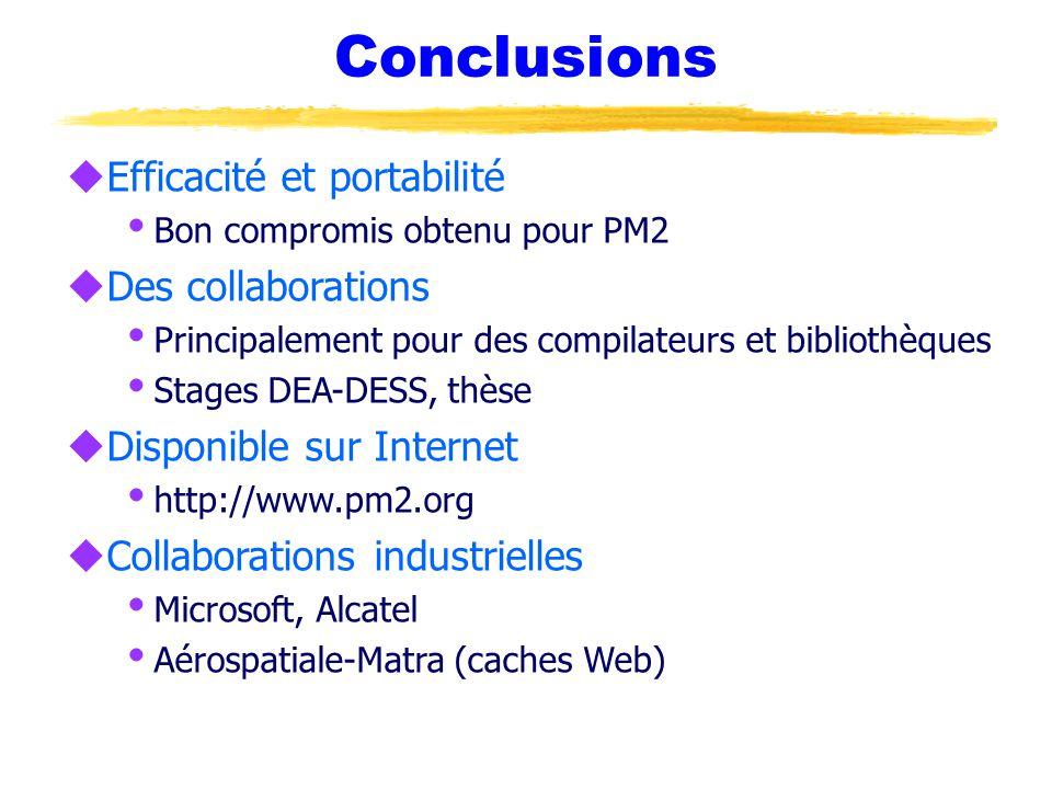 Conclusions uEfficacité et portabilité  Bon compromis obtenu pour PM2 uDes collaborations  Principalement pour des compilateurs et bibliothèques  Stages DEA-DESS, thèse uDisponible sur Internet  http://www.pm2.org uCollaborations industrielles  Microsoft, Alcatel  Aérospatiale-Matra (caches Web)