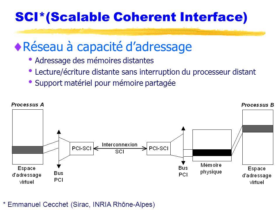 SCI*(Scalable Coherent Interface)  Réseau à capacité d'adressage  Adressage des mémoires distantes  Lecture/écriture distante sans interruption du processeur distant  Support matériel pour mémoire partagée * Emmanuel Cecchet (Sirac, INRIA Rhône-Alpes)