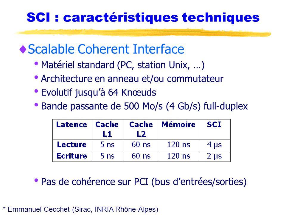 SCI : caractéristiques techniques  Scalable Coherent Interface  Matériel standard (PC, station Unix, …)  Architecture en anneau et/ou commutateur  Evolutif jusqu'à 64 Knœuds  Bande passante de 500 Mo/s (4 Gb/s) full-duplex  Pas de cohérence sur PCI (bus d'entrées/sorties) * Emmanuel Cecchet (Sirac, INRIA Rhône-Alpes)