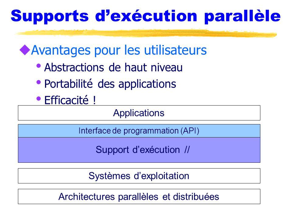 Supports d'exécution parallèle uAvantages pour les utilisateurs  Abstractions de haut niveau  Portabilité des applications  Efficacité .