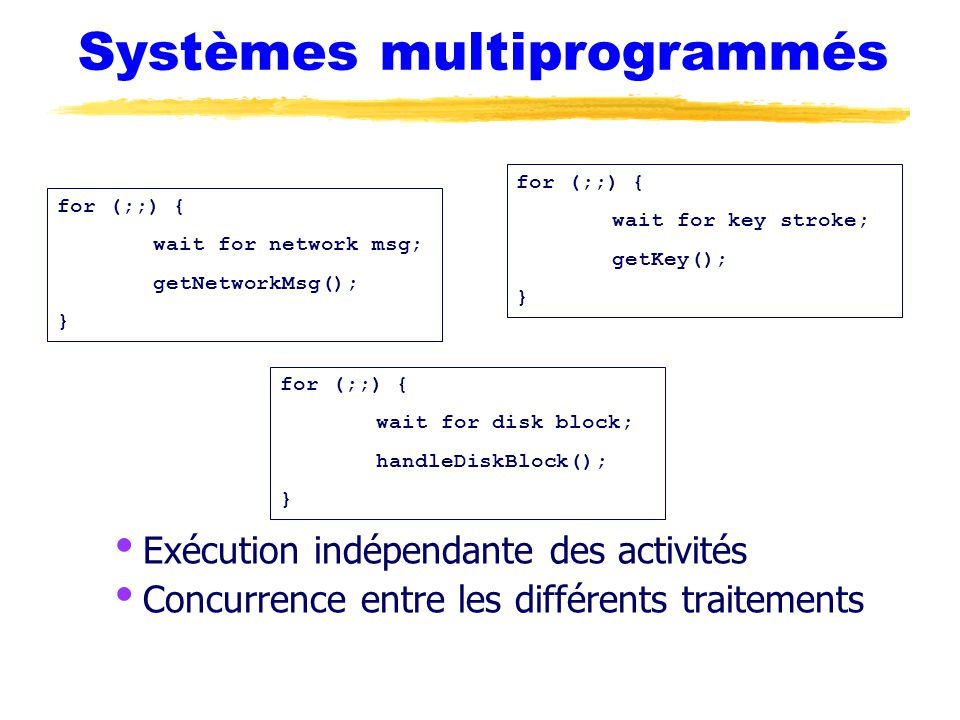 Systèmes multiprogrammés  Exécution indépendante des activités  Concurrence entre les différents traitements for (;;) { wait for network msg; getNetworkMsg(); } for (;;) { wait for key stroke; getKey(); } for (;;) { wait for disk block; handleDiskBlock(); }