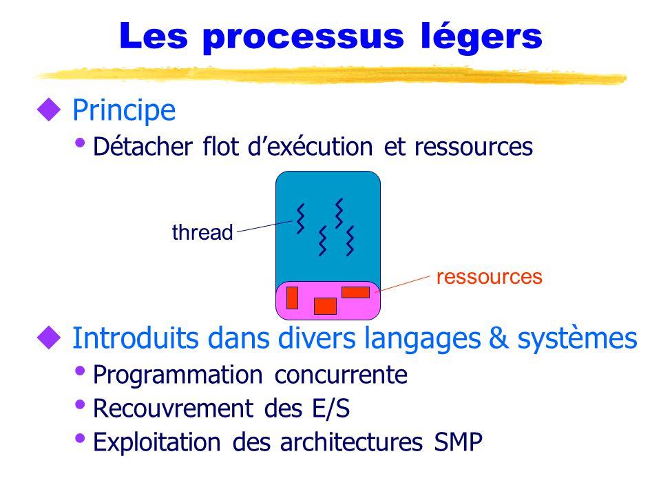 Les processus légers u Principe  Détacher flot d'exécution et ressources u Introduits dans divers langages & systèmes  Programmation concurrente  Recouvrement des E/S  Exploitation des architectures SMP thread ressources