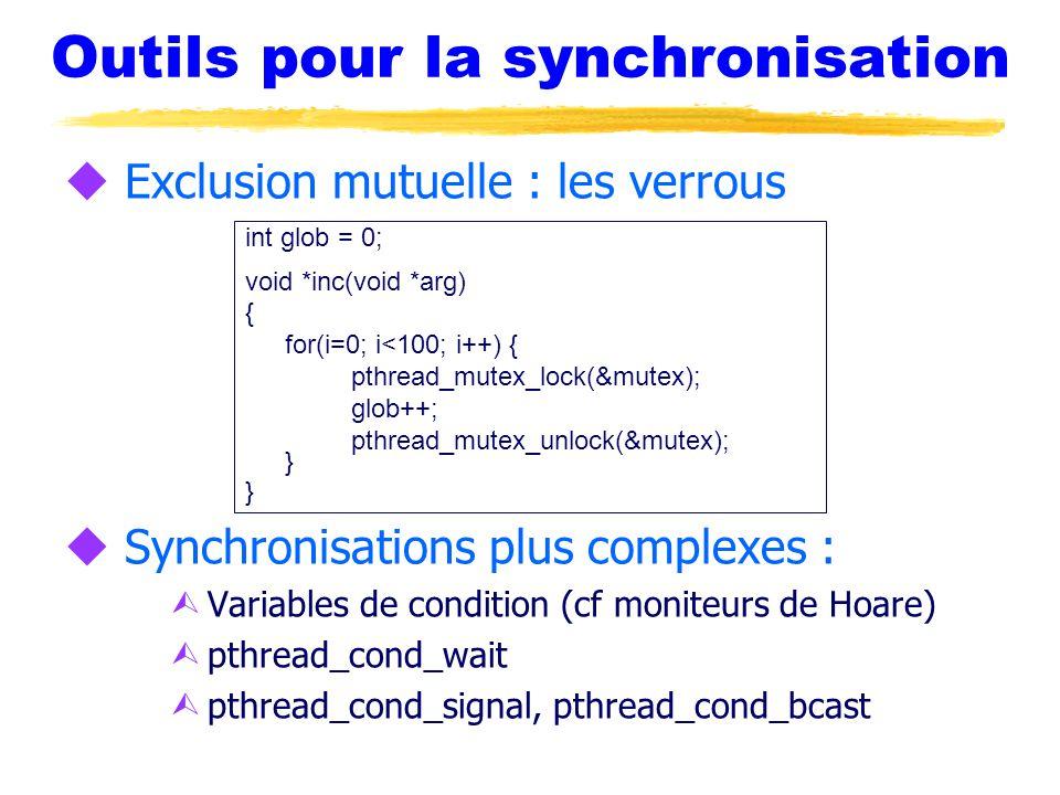 Outils pour la synchronisation u Exclusion mutuelle : les verrous u Synchronisations plus complexes : Ù Variables de condition (cf moniteurs de Hoare) Ù pthread_cond_wait Ù pthread_cond_signal, pthread_cond_bcast int glob = 0; void *inc(void *arg) { for(i=0; i<100; i++) { pthread_mutex_lock(&mutex); glob++; pthread_mutex_unlock(&mutex); }