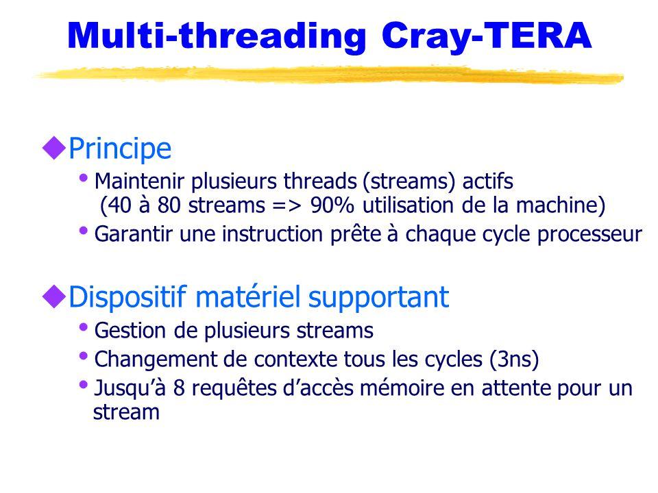 Multi-threading Cray-TERA uPrincipe  Maintenir plusieurs threads (streams) actifs (40 à 80 streams => 90% utilisation de la machine)  Garantir une instruction prête à chaque cycle processeur uDispositif matériel supportant  Gestion de plusieurs streams  Changement de contexte tous les cycles (3ns)  Jusqu'à 8 requêtes d'accès mémoire en attente pour un stream