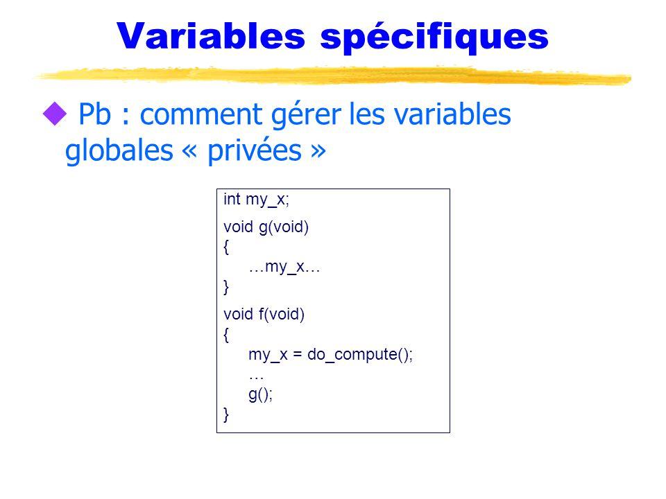 Variables spécifiques u Pb : comment gérer les variables globales « privées » int my_x; void g(void) { …my_x… } void f(void) { my_x = do_compute(); … g(); }