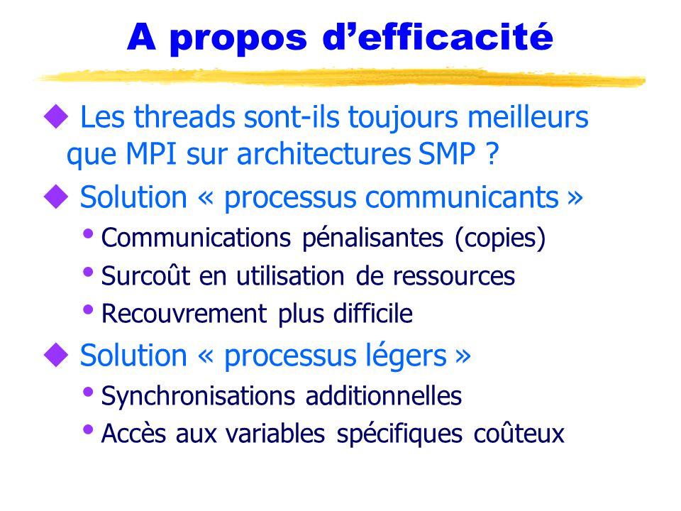 A propos d'efficacité u Les threads sont-ils toujours meilleurs que MPI sur architectures SMP .