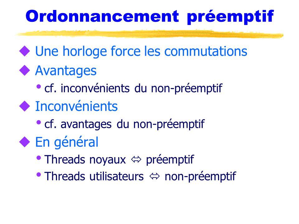 Ordonnancement préemptif u Une horloge force les commutations u Avantages  cf.