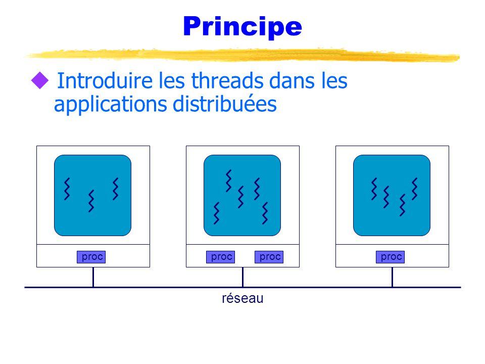 Principe u Introduire les threads dans les applications distribuées proc réseau