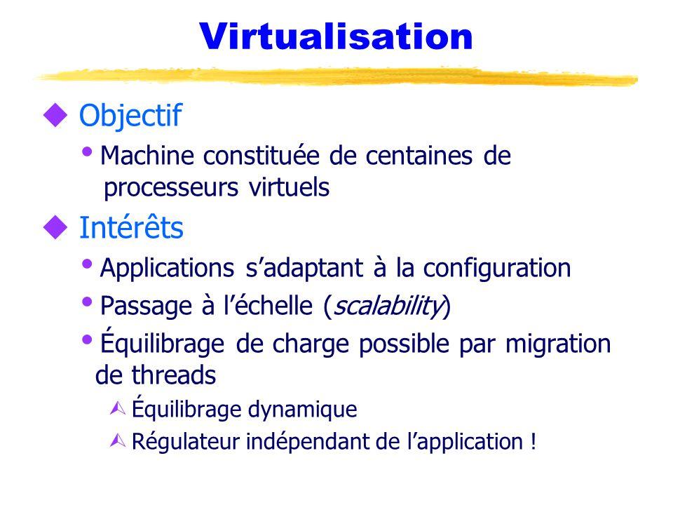 Virtualisation u Objectif  Machine constituée de centaines de processeurs virtuels u Intérêts  Applications s'adaptant à la configuration  Passage à l'échelle (scalability)  Équilibrage de charge possible par migration de threads Ù Équilibrage dynamique Ù Régulateur indépendant de l'application !
