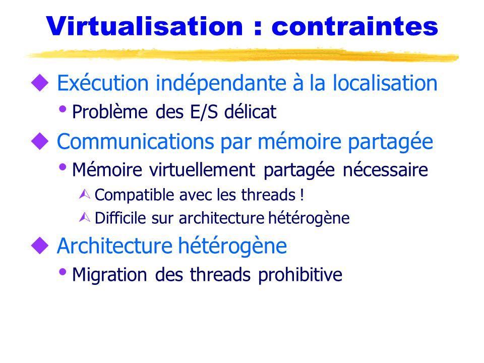 Virtualisation : contraintes u Exécution indépendante à la localisation  Problème des E/S délicat u Communications par mémoire partagée  Mémoire virtuellement partagée nécessaire Ù Compatible avec les threads .