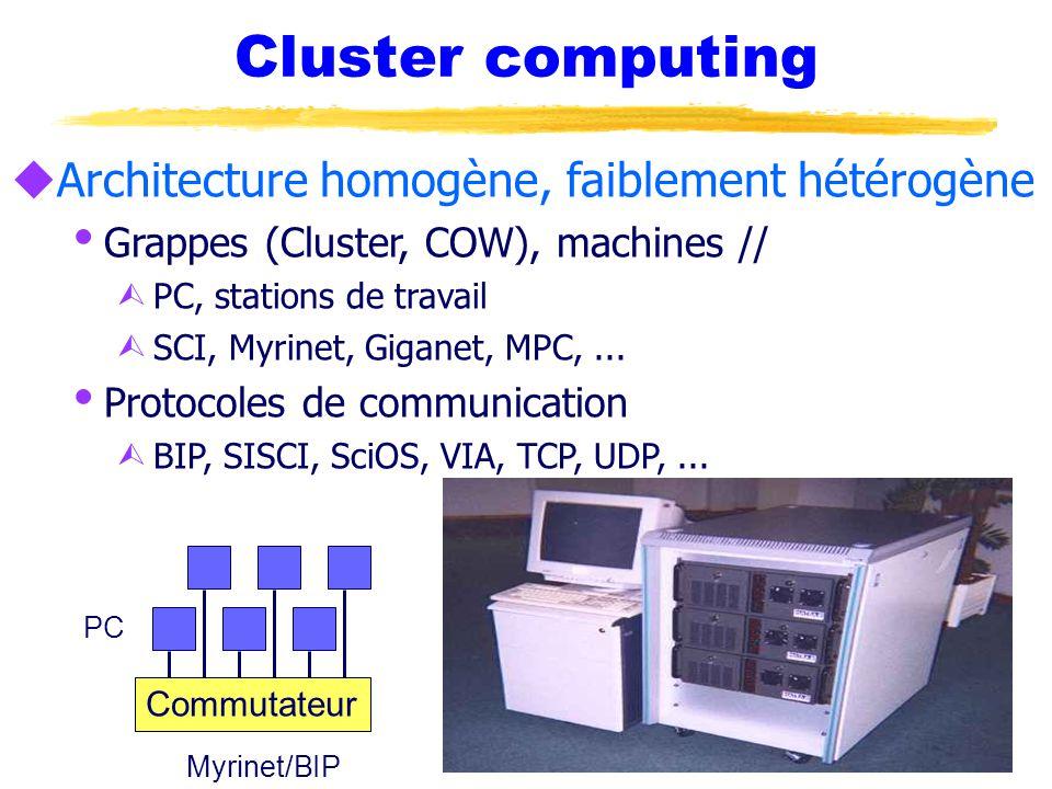 Cluster computing uArchitecture homogène, faiblement hétérogène  Grappes (Cluster, COW), machines // Ù PC, stations de travail Ù SCI, Myrinet, Giganet, MPC,...