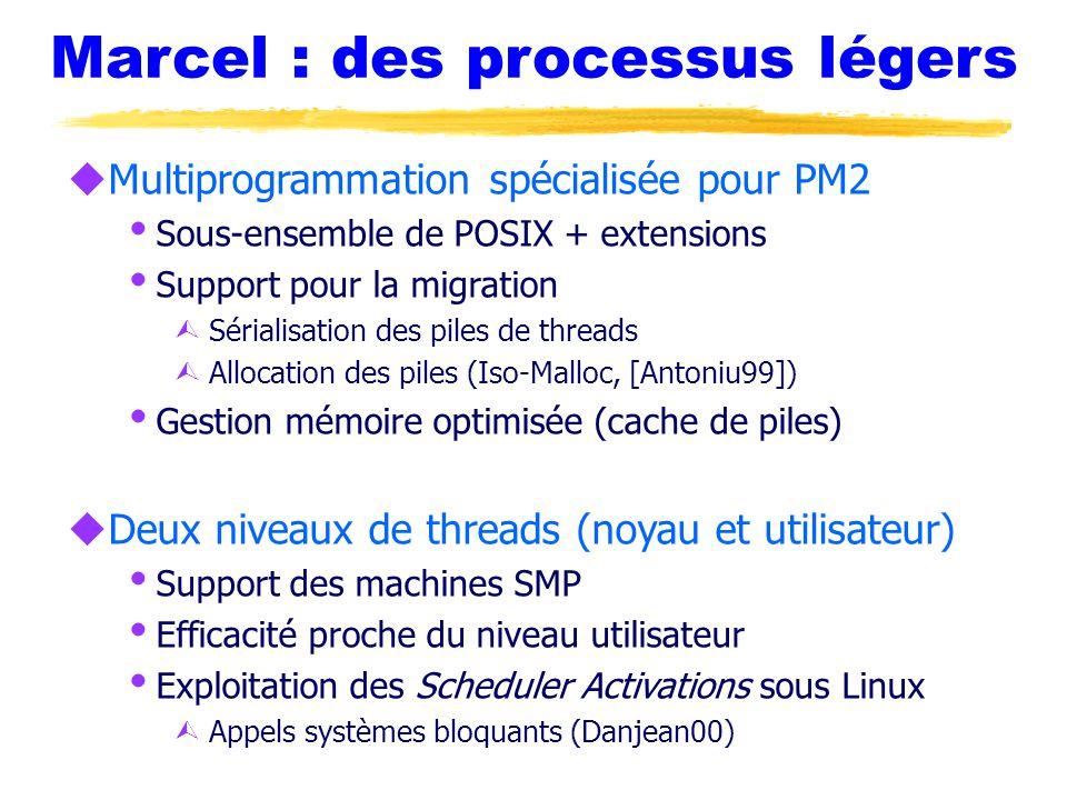 Marcel : des processus légers uMultiprogrammation spécialisée pour PM2  Sous-ensemble de POSIX + extensions  Support pour la migration Ù Sérialisation des piles de threads Ù Allocation des piles (Iso-Malloc, [Antoniu99])  Gestion mémoire optimisée (cache de piles) uDeux niveaux de threads (noyau et utilisateur)  Support des machines SMP  Efficacité proche du niveau utilisateur  Exploitation des Scheduler Activations sous Linux Ù Appels systèmes bloquants (Danjean00)
