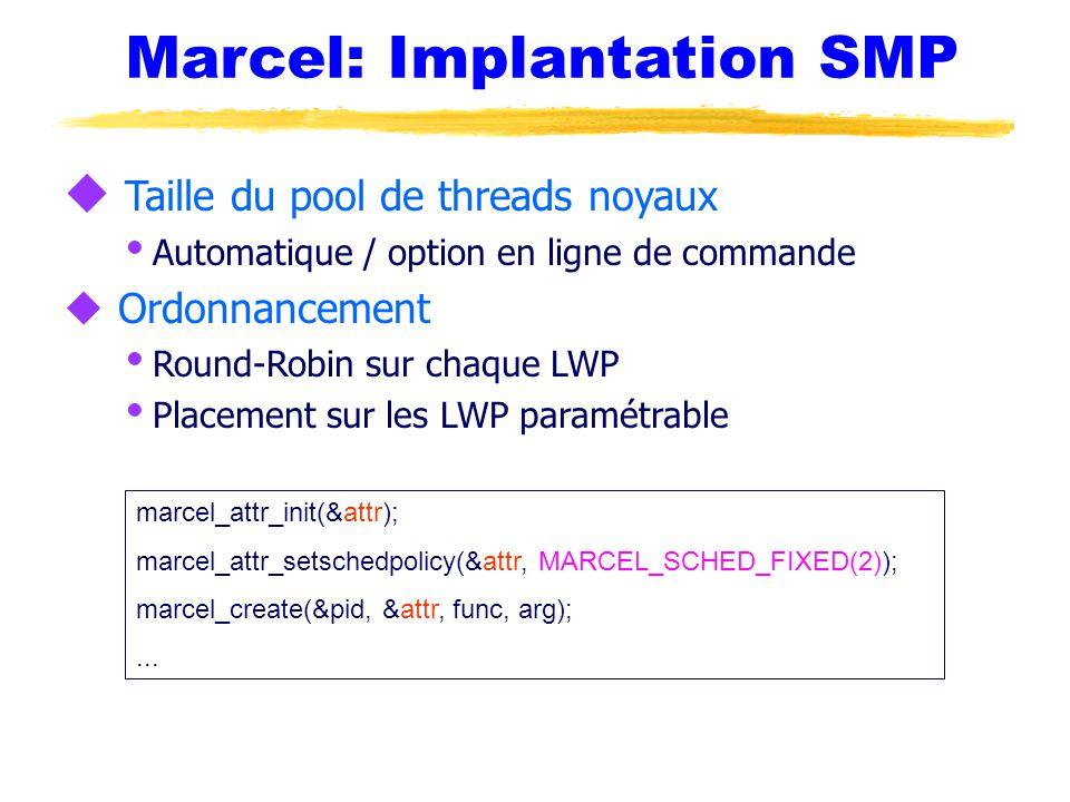 Marcel: Implantation SMP u Taille du pool de threads noyaux  Automatique / option en ligne de commande u Ordonnancement  Round-Robin sur chaque LWP  Placement sur les LWP paramétrable marcel_attr_init(&attr); marcel_attr_setschedpolicy(&attr, MARCEL_SCHED_FIXED(2)); marcel_create(&pid, &attr, func, arg);...
