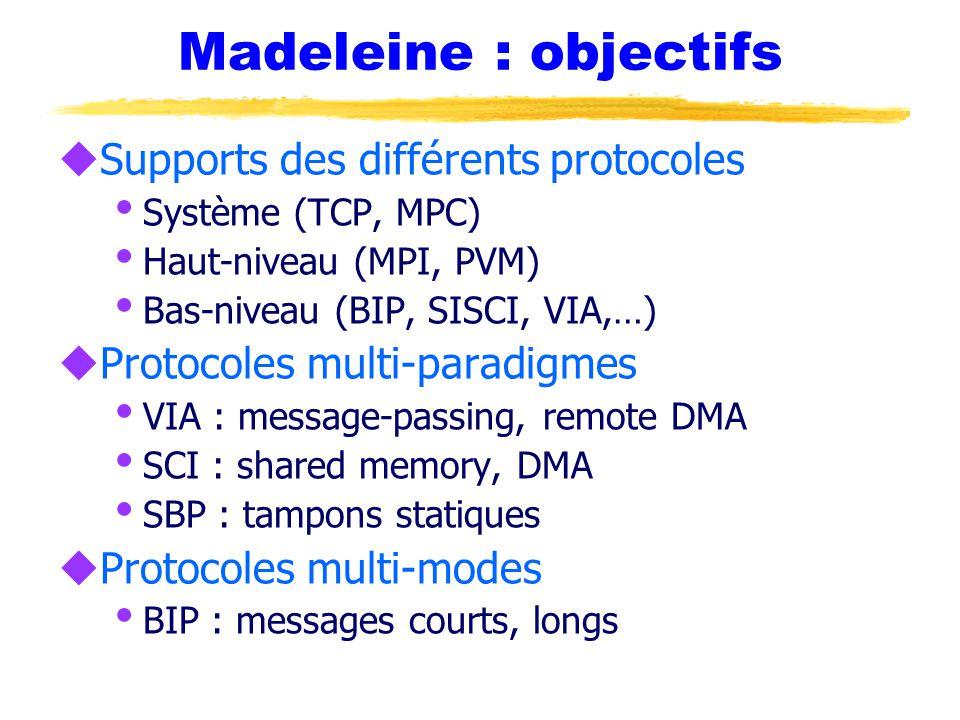 Madeleine : objectifs uSupports des différents protocoles  Système (TCP, MPC)  Haut-niveau (MPI, PVM)  Bas-niveau (BIP, SISCI, VIA,…) uProtocoles multi-paradigmes  VIA : message-passing, remote DMA  SCI : shared memory, DMA  SBP : tampons statiques uProtocoles multi-modes  BIP : messages courts, longs