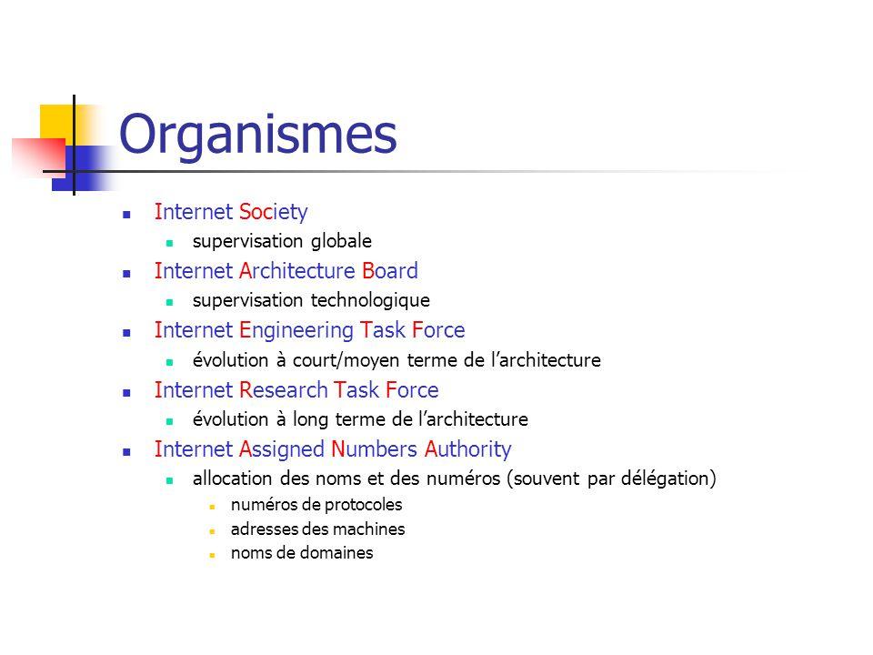 Organismes Internet Society supervisation globale Internet Architecture Board supervisation technologique Internet Engineering Task Force évolution à