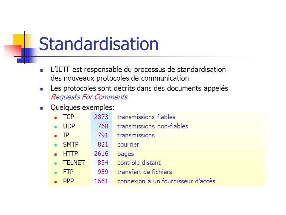 Standardisation L'IETF est responsable du processus de standardisation des nouveaux protocoles de communication Les protocoles sont décrits dans des d