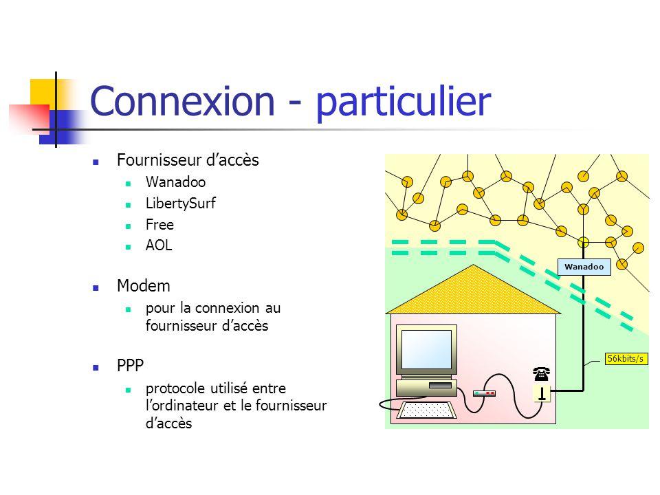 Connexion - particulier Fournisseur d'accès Wanadoo LibertySurf Free AOL Modem pour la connexion au fournisseur d'accès PPP protocole utilisé entre l'