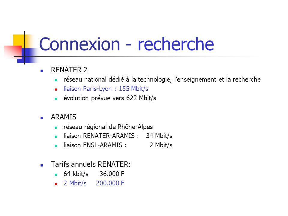 Connexion - recherche RENATER 2 réseau national dédié à la technologie, l'enseignement et la recherche liaison Paris-Lyon : 155 Mbit/s évolution prévu