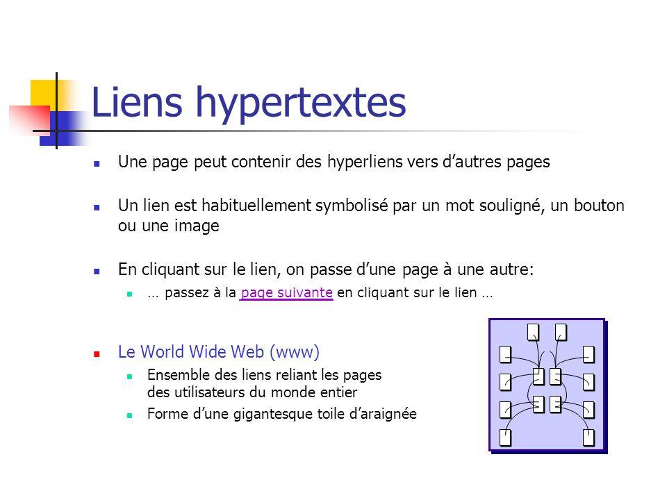 Liens hypertextes Une page peut contenir des hyperliens vers d'autres pages Un lien est habituellement symbolisé par un mot souligné, un bouton ou une