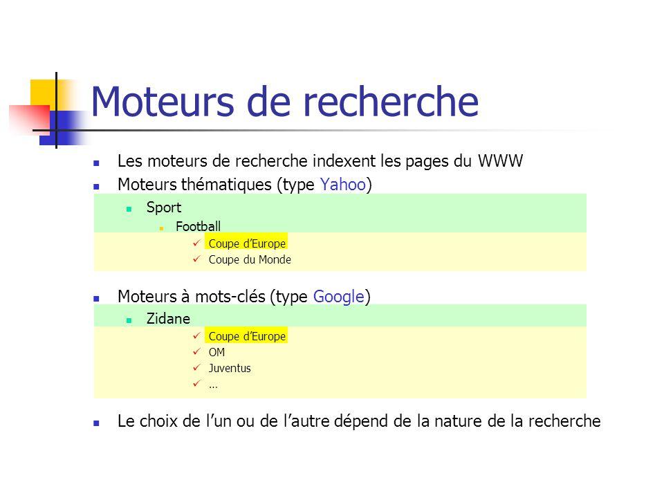 Moteurs de recherche Les moteurs de recherche indexent les pages du WWW Moteurs thématiques (type Yahoo) Sport Football Coupe d'Europe Coupe du Monde