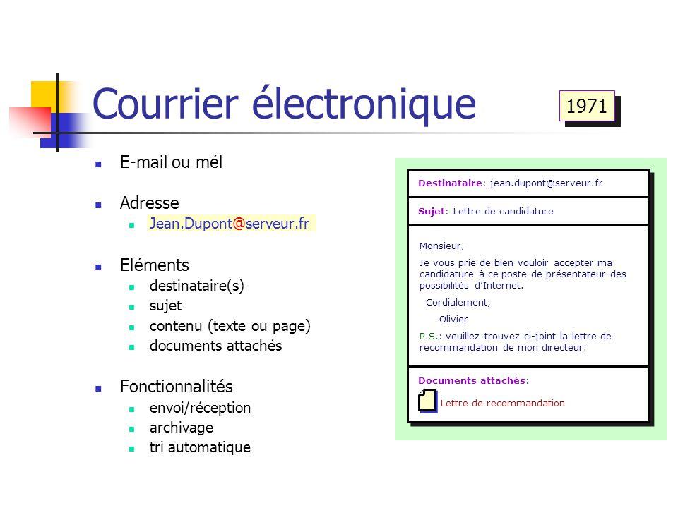 Courrier électronique E-mail ou mél Adresse Jean.Dupont@serveur.fr Eléments destinataire(s) sujet contenu (texte ou page) documents attachés Fonctionn