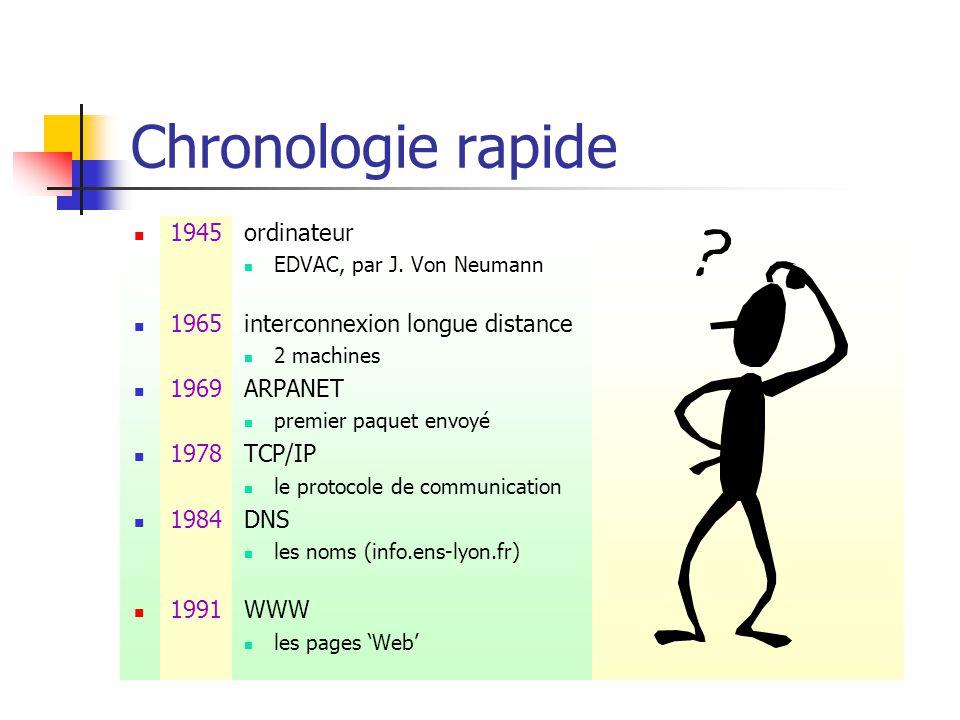 Chronologie rapide 1945ordinateur EDVAC, par J. Von Neumann 1965interconnexion longue distance 2 machines 1969ARPANET premier paquet envoyé 1978TCP/IP
