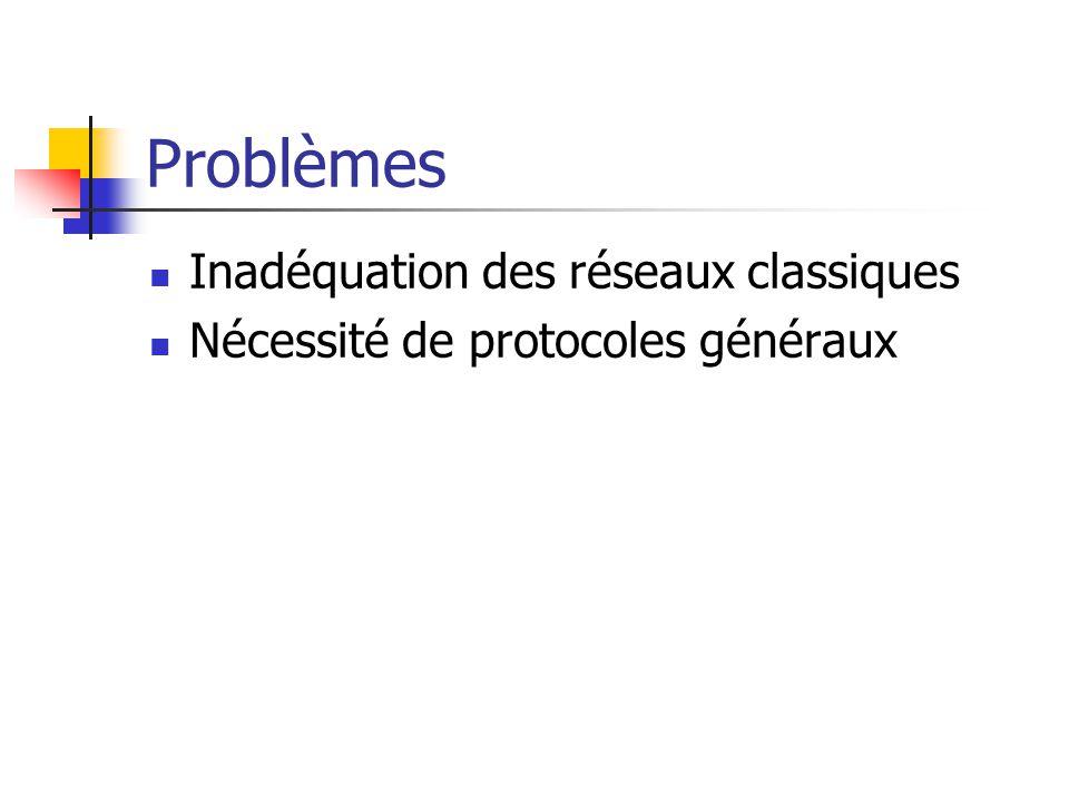 Problèmes Inadéquation des réseaux classiques Nécessité de protocoles généraux