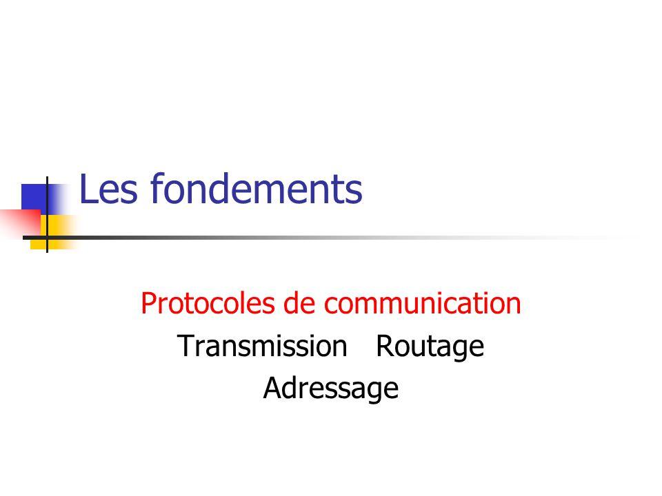 Les fondements Protocoles de communication TransmissionRoutage Adressage