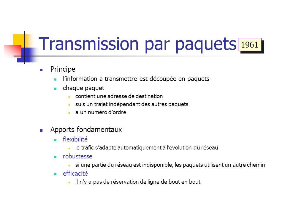 Transmission par paquets Principe l'information à transmettre est découpée en paquets chaque paquet contient une adresse de destination suis un trajet