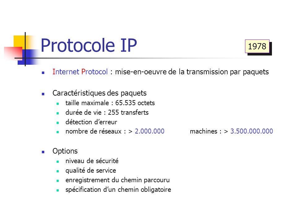 Protocole IP Internet Protocol : mise-en-oeuvre de la transmission par paquets Caractéristiques des paquets taille maximale : 65.535 octets durée de v
