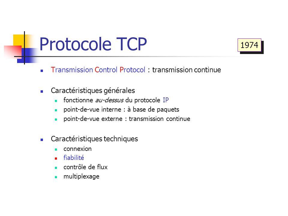 Protocole TCP Transmission Control Protocol : transmission continue Caractéristiques générales fonctionne au-dessus du protocole IP point-de-vue inter