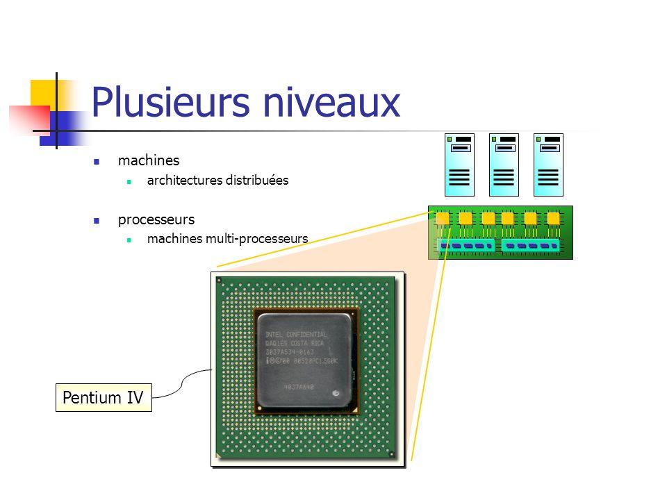 Plusieurs niveaux machines architectures distribuées processeurs machines multi-processeurs Pentium IV