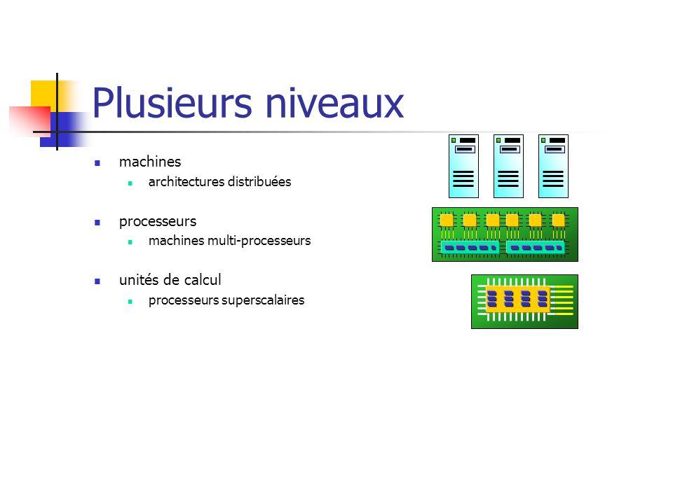 Plusieurs niveaux machines architectures distribuées processeurs machines multi-processeurs unités de calcul processeurs superscalaires