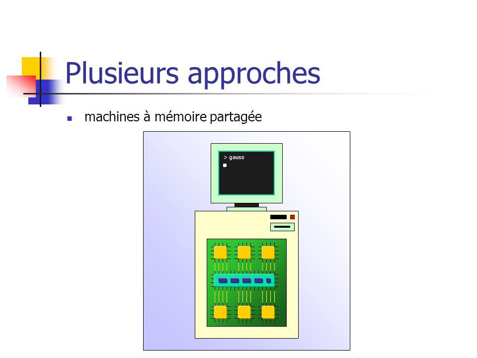 Plusieurs approches machines à mémoire partagée > gauss