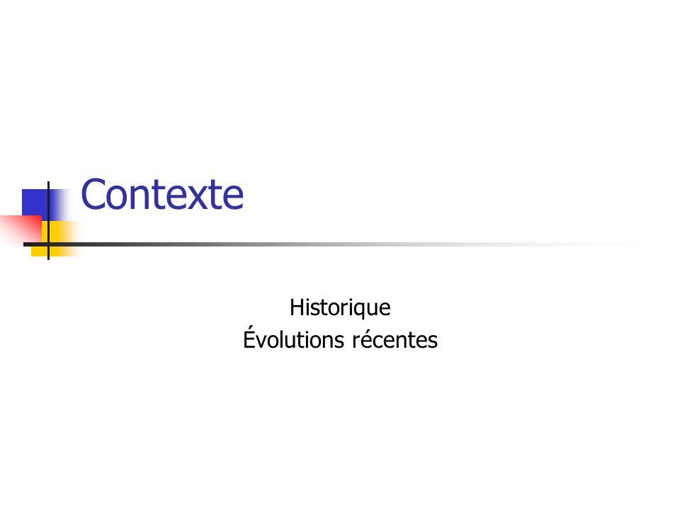Contexte Historique Évolutions récentes