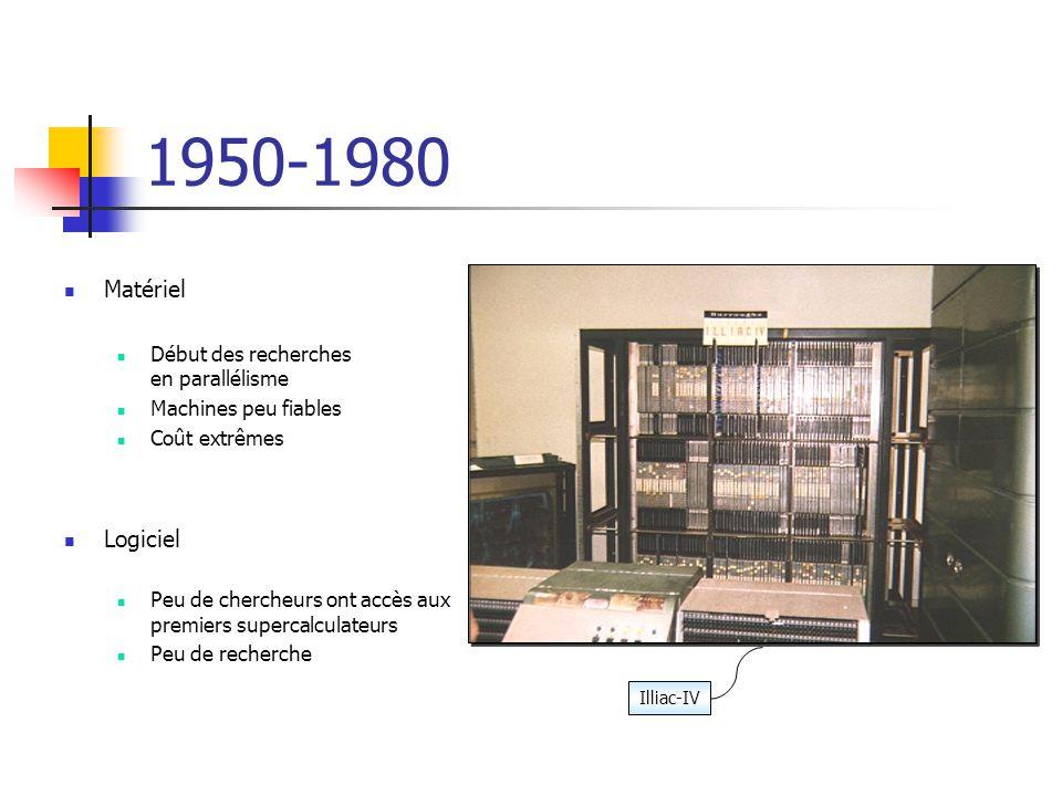 1950-1980 Matériel Début des recherches en parallélisme Machines peu fiables Coût extrêmes Logiciel Peu de chercheurs ont accès aux premiers supercalc
