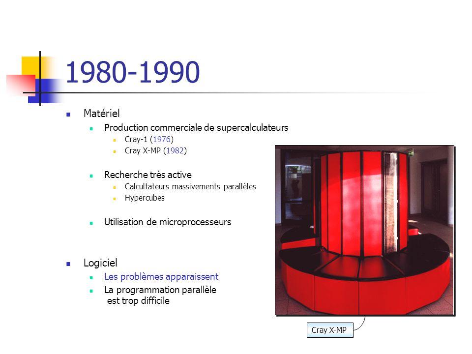 1980-1990 Matériel Production commerciale de supercalculateurs Cray-1 (1976) Cray X-MP (1982) Recherche très active Calcultateurs massivements parallè