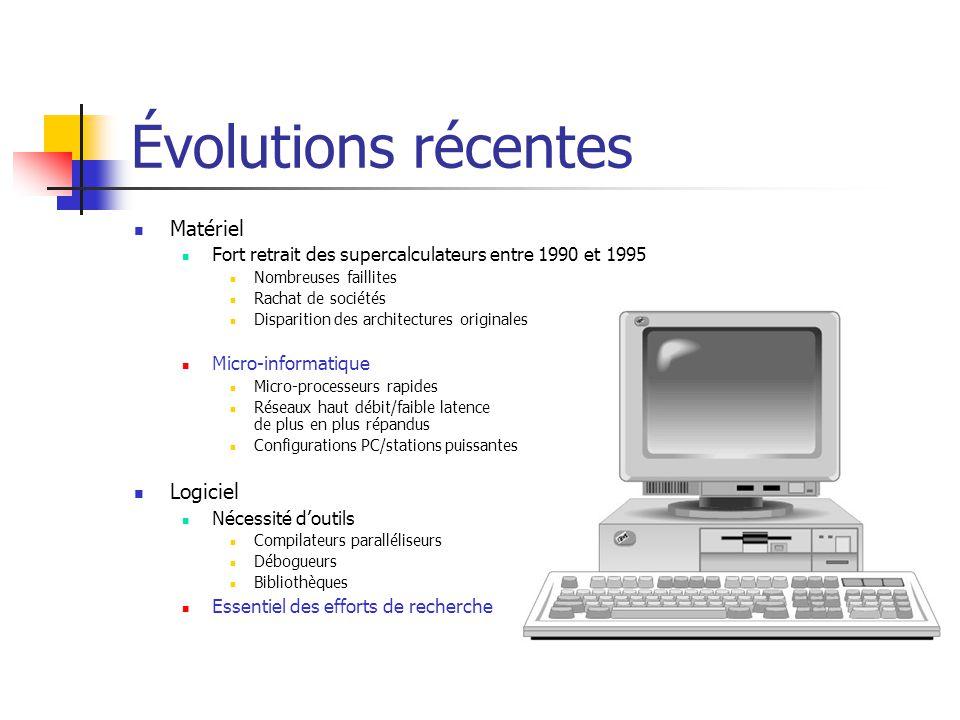 Évolutions récentes Matériel Fort retrait des supercalculateurs entre 1990 et 1995 Nombreuses faillites Rachat de sociétés Disparition des architectur