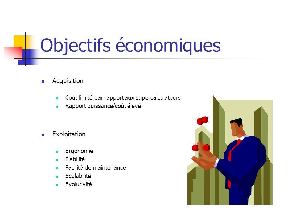 Objectifs économiques Acquisition Coût limité par rapport aux supercalculateurs Rapport puissance/coût élevé Exploitation Ergonomie Fiabilité Facilité