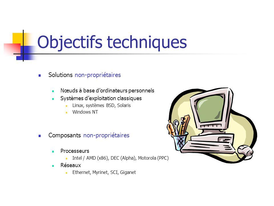 Objectifs techniques Solutions non-propriétaires Nœuds à base d'ordinateurs personnels Systèmes d'exploitation classiques Linux, systèmes BSD, Solaris