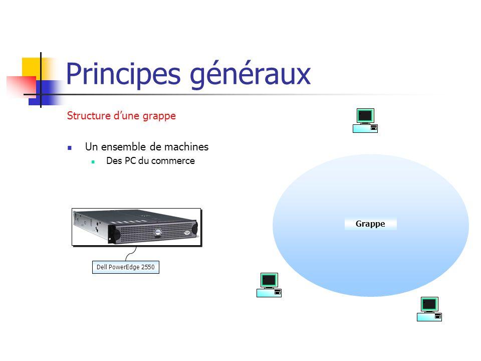 Principes généraux Structure d'une grappe Un ensemble de machines Des PC du commerce Grappe Dell PowerEdge 2550