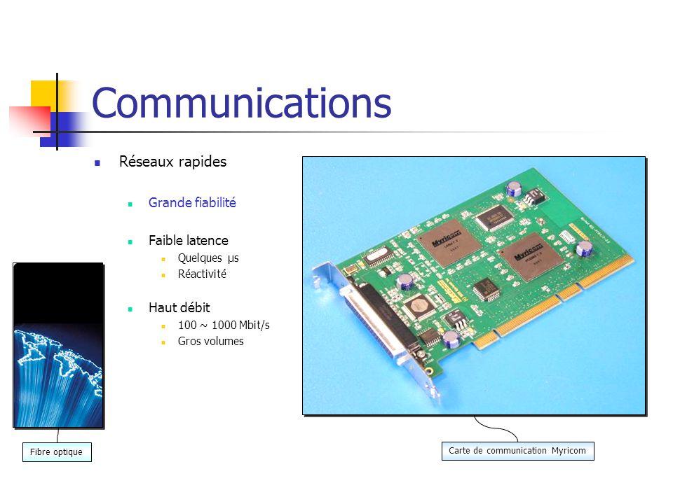 Communications Réseaux rapides Grande fiabilité Faible latence Quelques µs Réactivité Haut débit 100 ~ 1000 Mbit/s Gros volumes Carte de communication