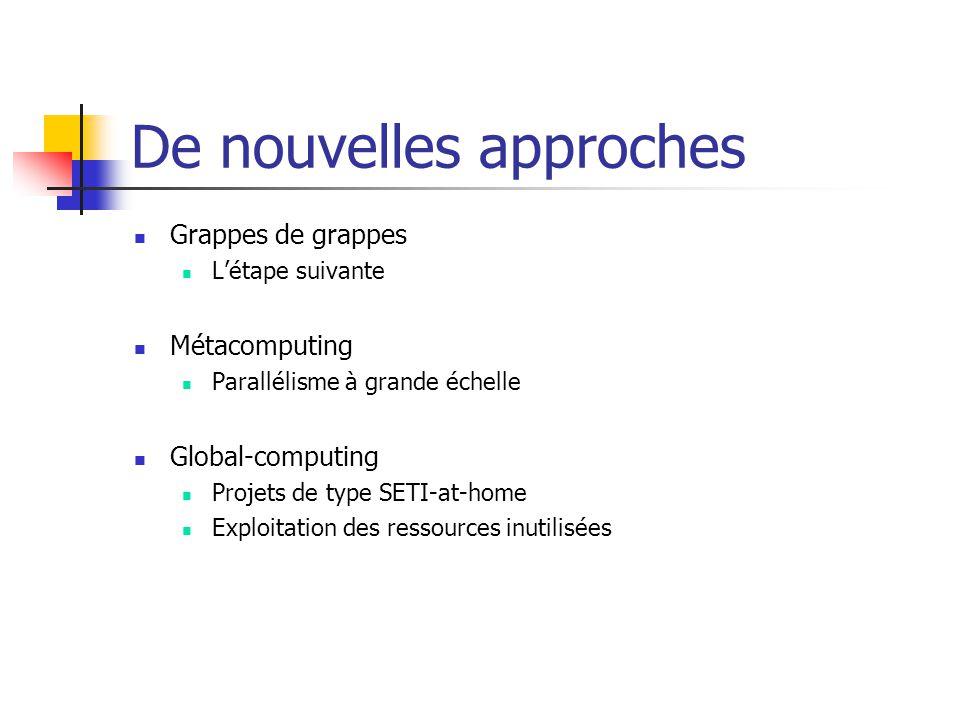 De nouvelles approches Grappes de grappes L'étape suivante Métacomputing Parallélisme à grande échelle Global-computing Projets de type SETI-at-home E