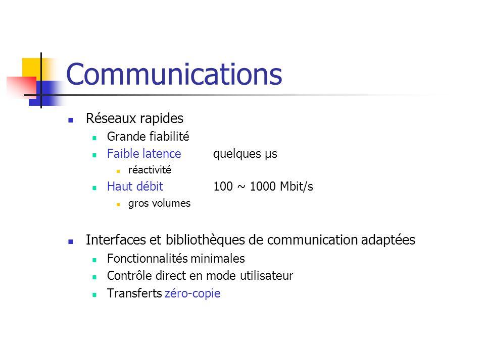 Communications Réseaux rapides Grande fiabilité Faible latencequelques µs réactivité Haut débit100 ~ 1000 Mbit/s gros volumes Interfaces et bibliothèq