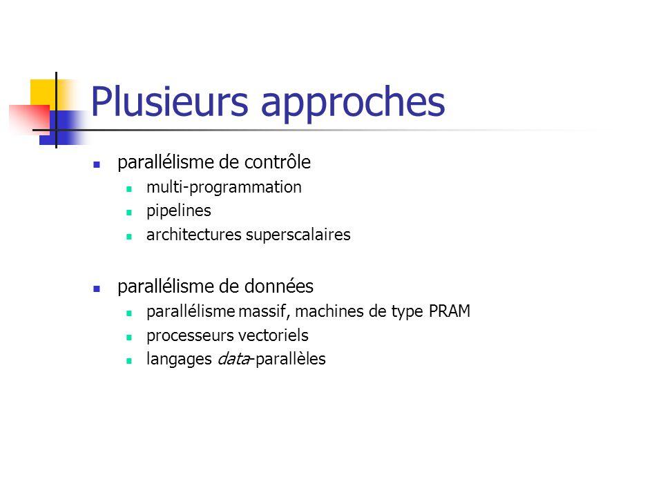 Plusieurs approches parallélisme de contrôle multi-programmation pipelines architectures superscalaires parallélisme de données parallélisme massif, m