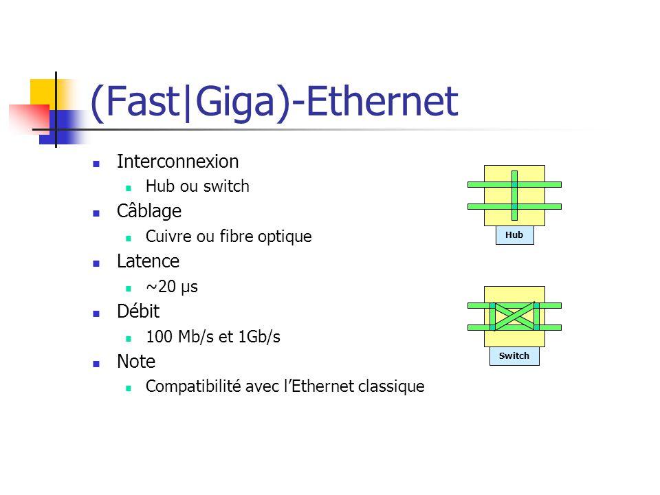 (Fast Giga)-Ethernet Interconnexion Hub ou switch Câblage Cuivre ou fibre optique Latence ~20 µs Débit 100 Mb/s et 1Gb/s Note Compatibilité avec l'Eth