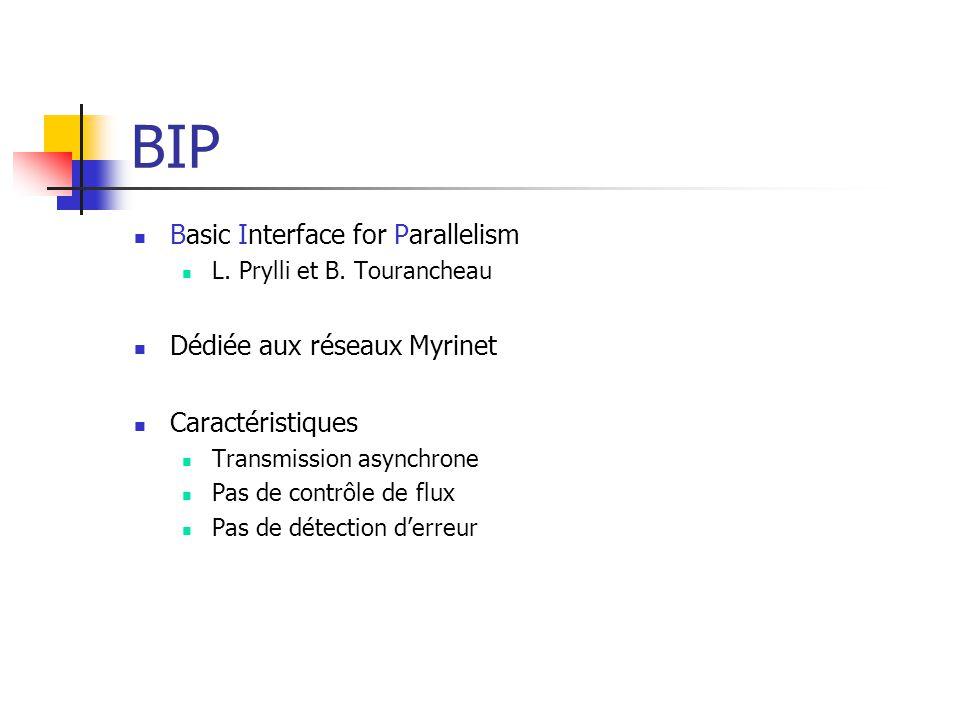 BIP Basic Interface for Parallelism L. Prylli et B. Tourancheau Dédiée aux réseaux Myrinet Caractéristiques Transmission asynchrone Pas de contrôle de