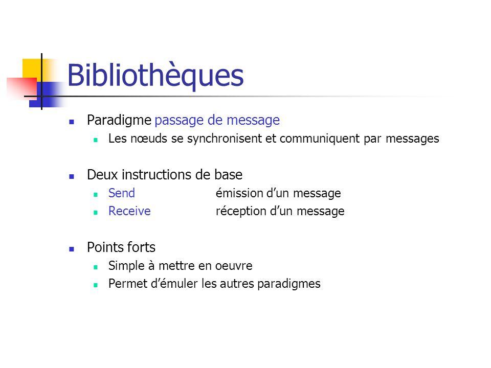 Bibliothèques Paradigme passage de message Les nœuds se synchronisent et communiquent par messages Deux instructions de base Sendémission d'un message